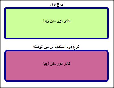 کادر دور متن و عکس