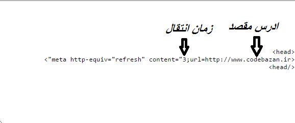 کد انتقال صفحه سایت به ادرس جدید- ریدایرکت