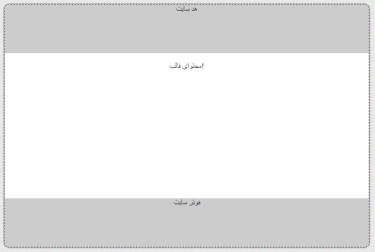 کد قالب ساده html