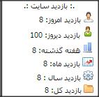 اسکریپت ایجاد کنتور تعداد بازدید سایت