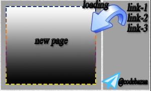 کد اجرای یک سایت یا صفحه در یک فریم